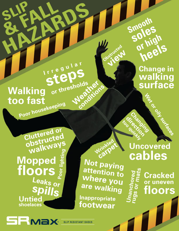 Slip and Fall Hazards
