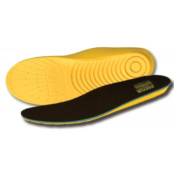 MEGAComfort Personal Anti-Fatigue Mat Insole ORIGINAL Patented DUAL LAYER 100% Memory Foam